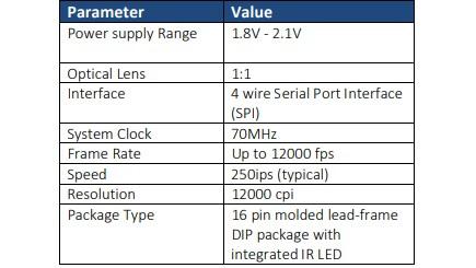 Inifnity Naga - Avago 3360 A-RGB 12.000 DPI Progaming Mouse